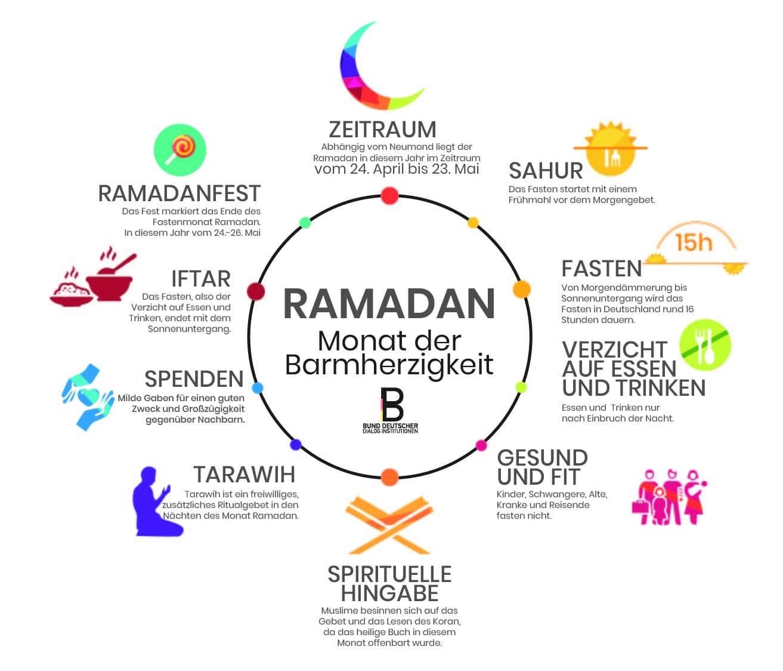 Ramazan-infografik-2020-02